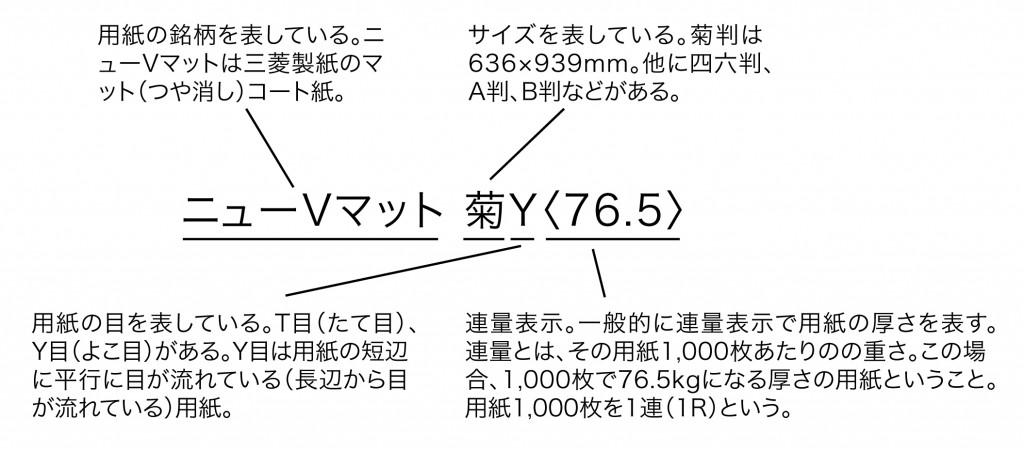 youshi_hyouki-1024x450